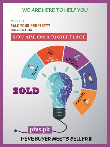 Sale your property fast and profit