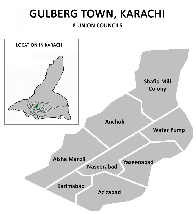 Property Insights of Gulburg Town Karachi, Property for Sale, Price, Maps & News