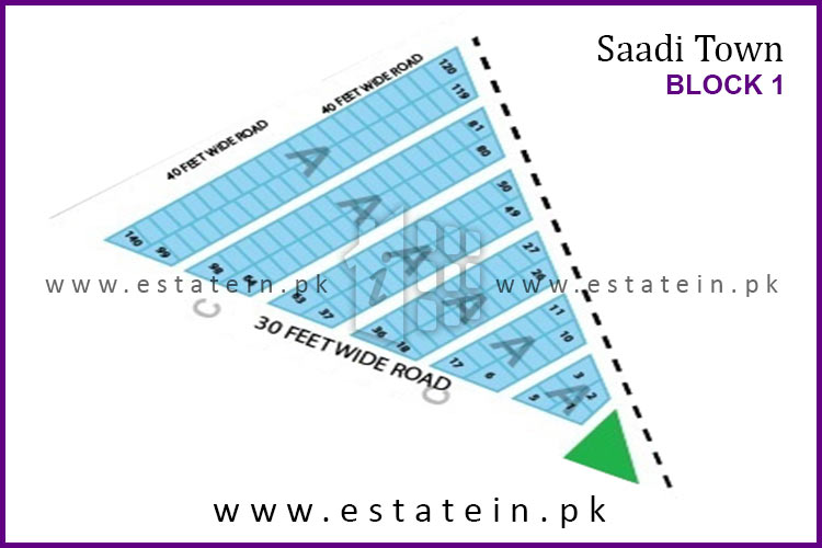 Site Plan of Block 1 of Saadi Town
