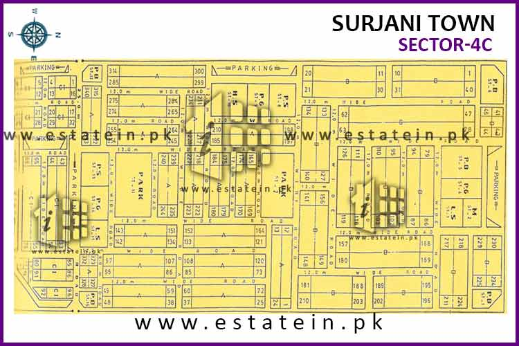 Site Plan of Sector-4 (C) of Surjani Town