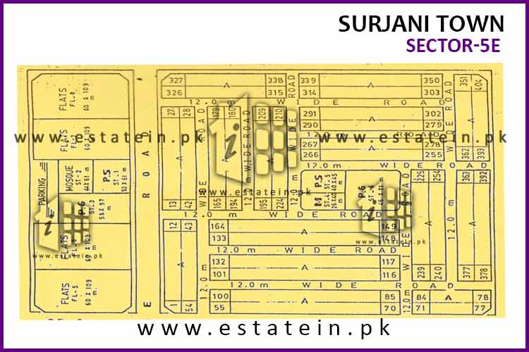 Site Plan of sector-5 (E) of Surjani Town