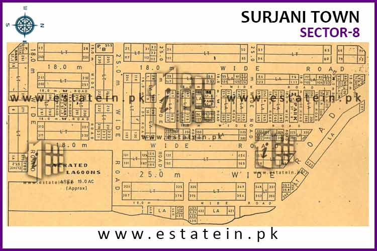 Site Plan of Sector-8 of Surjani Town