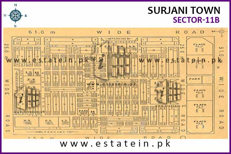 Site Plan of Sector-11 (B) of Surjani Town
