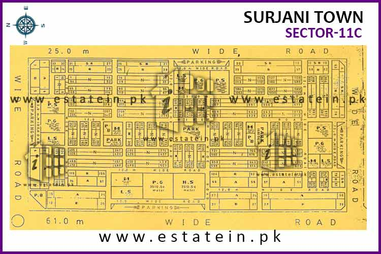 Site Plan of Sector-11 (C) of Surjani Town
