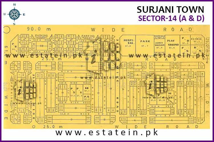 Site Plan of Sector-14 (D) of Surjani Town