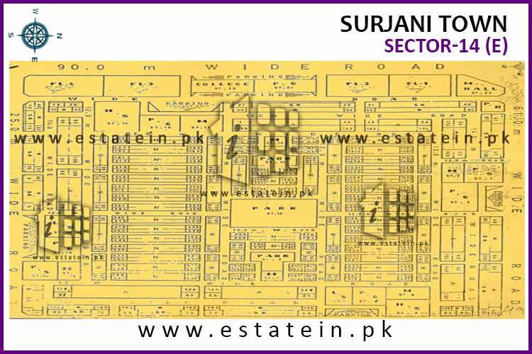 Site Plan of Sector-14 (E) of Surjani Town