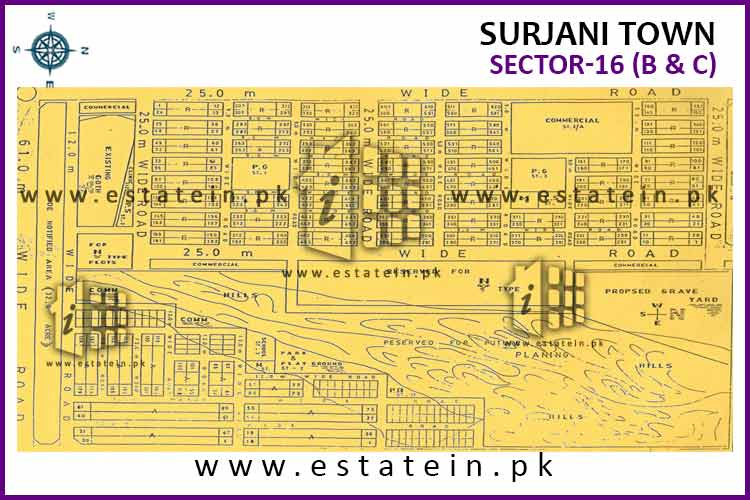 Site Plan of Sector-16 (B) of Surjani Town