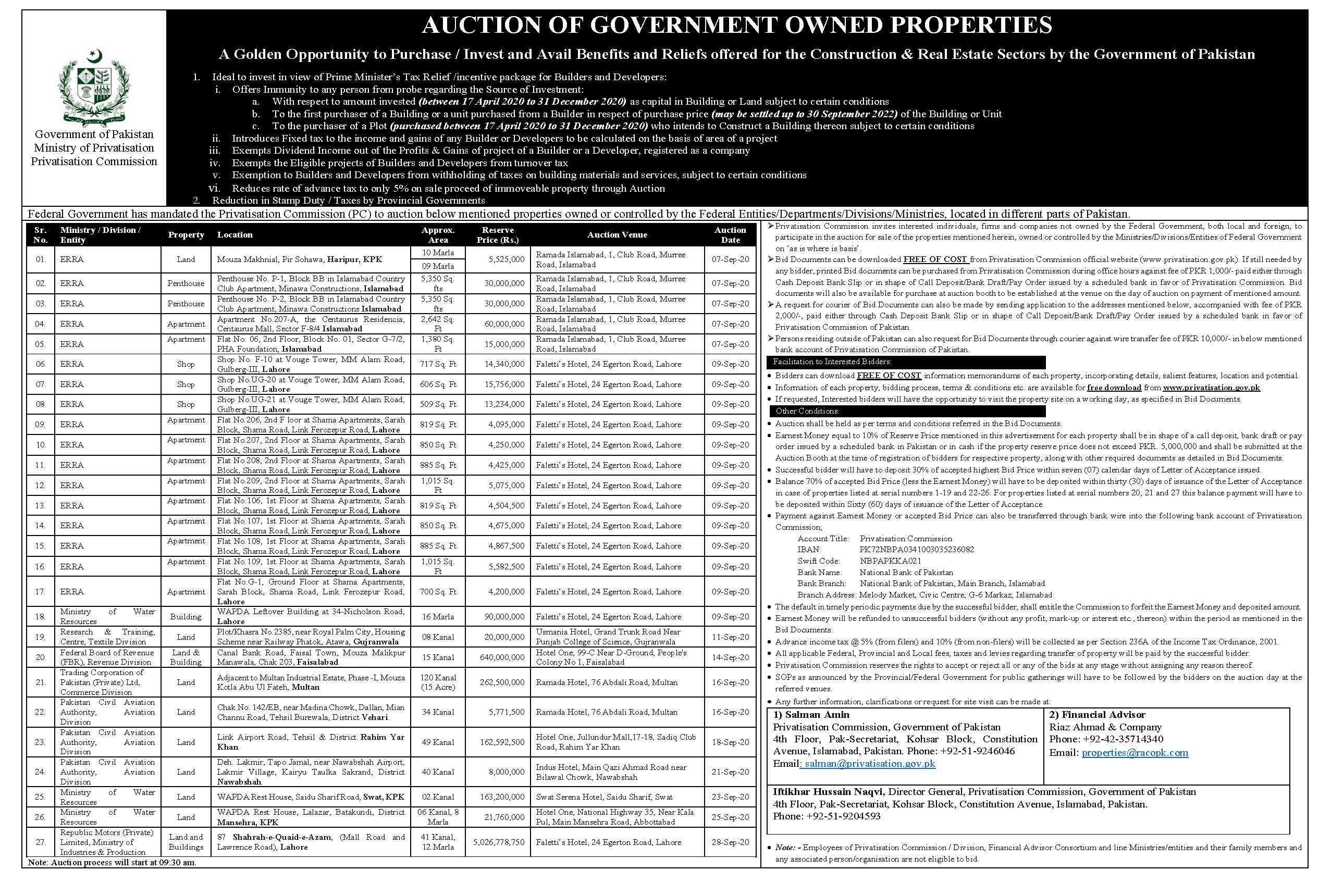 Auction of Government Owned Properties - A Golden opportunity to Purchase / Invest