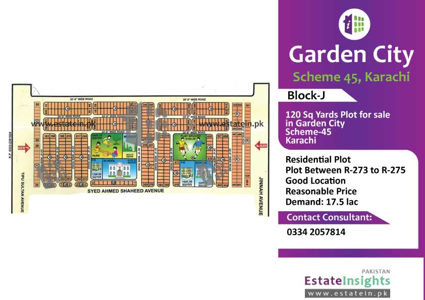 120 Sq Yards Residential Plot for sale in Block-J Garden City