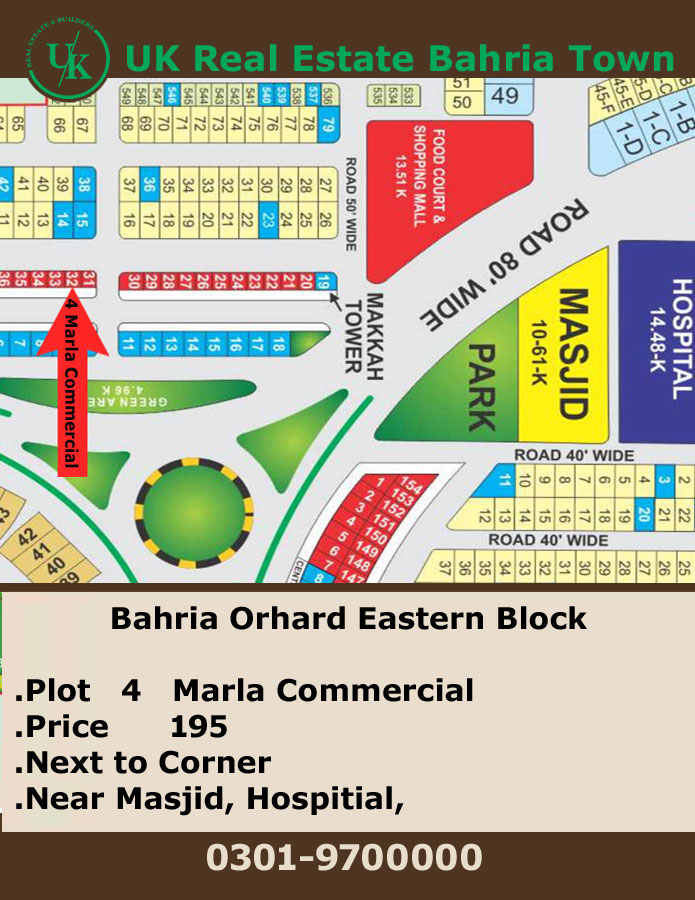 4 Marla Commercial Plots 34 Bahria Orchard Eastern